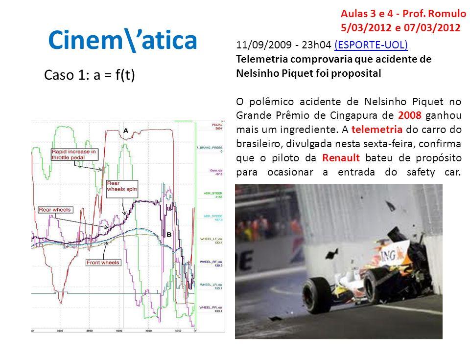 Cinem\atica Caso 1: a = f(t) Aulas 3 e 4 - Prof.