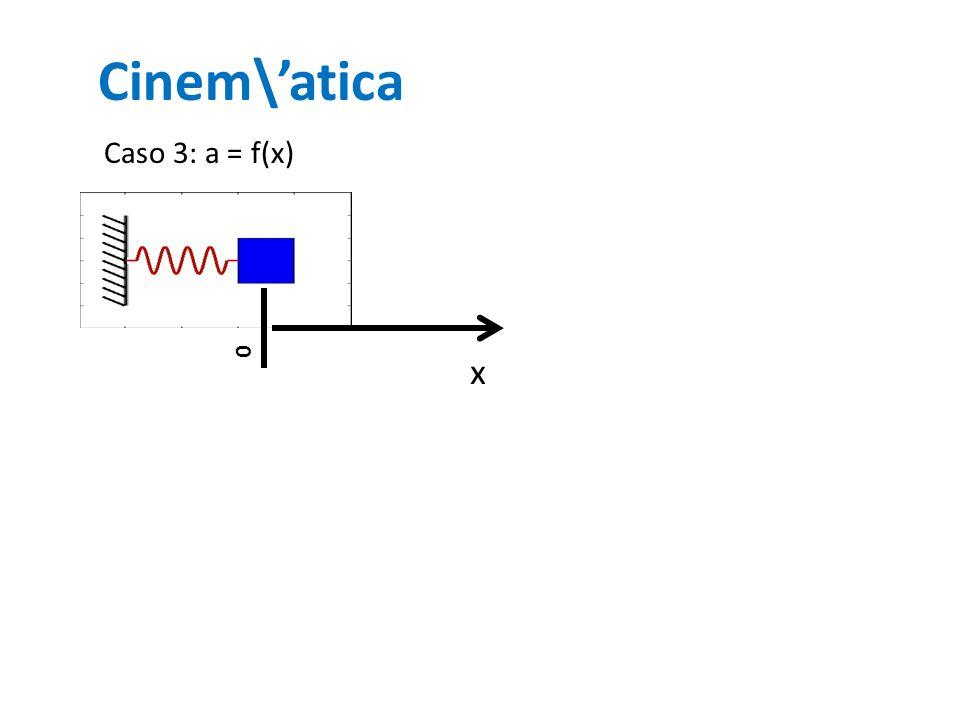 Exercicio 3: (a) determine a equa\cao de movimento para o bloco, animado pela acelera\cao: a = -K x, 0 x (b) determine v(x) e obtenha a amplitude m\axima do movimento, considerando que o m\ovel parte da origem do sistema de coordenadas com velocidade de 1m/s.