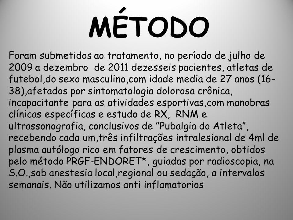 MÉTODO Foram submetidos ao tratamento, no período de julho de 2009 a dezembro de 2011 dezesseis pacientes, atletas de futebol,do sexo masculino,com id