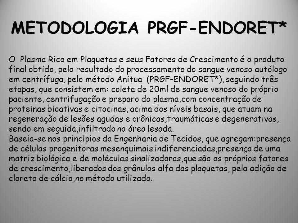 METODOLOGIA PRGF-ENDORET* O Plasma Rico em Plaquetas e seus Fatores de Crescimento é o produto final obtido, pelo resultado do processamento do sangue