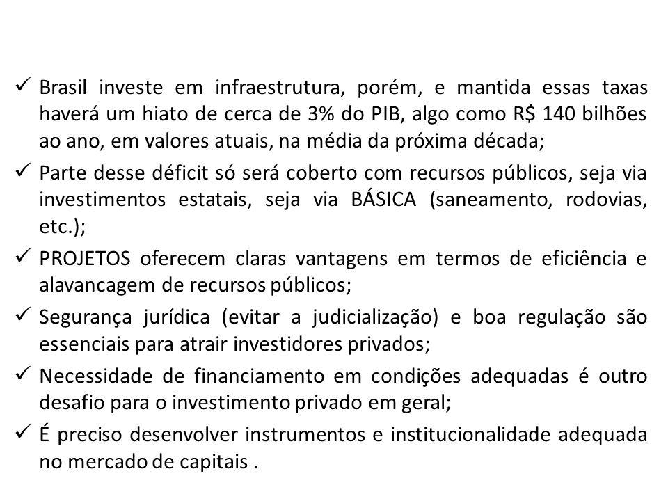 O CENÁRIO RODOVIÁRIO NACIONAL A infraestrutura de transportes no Brasil apresenta um quadro de extrema gravidade O setor rodoviário aproxima- se do colapso total do sistema.