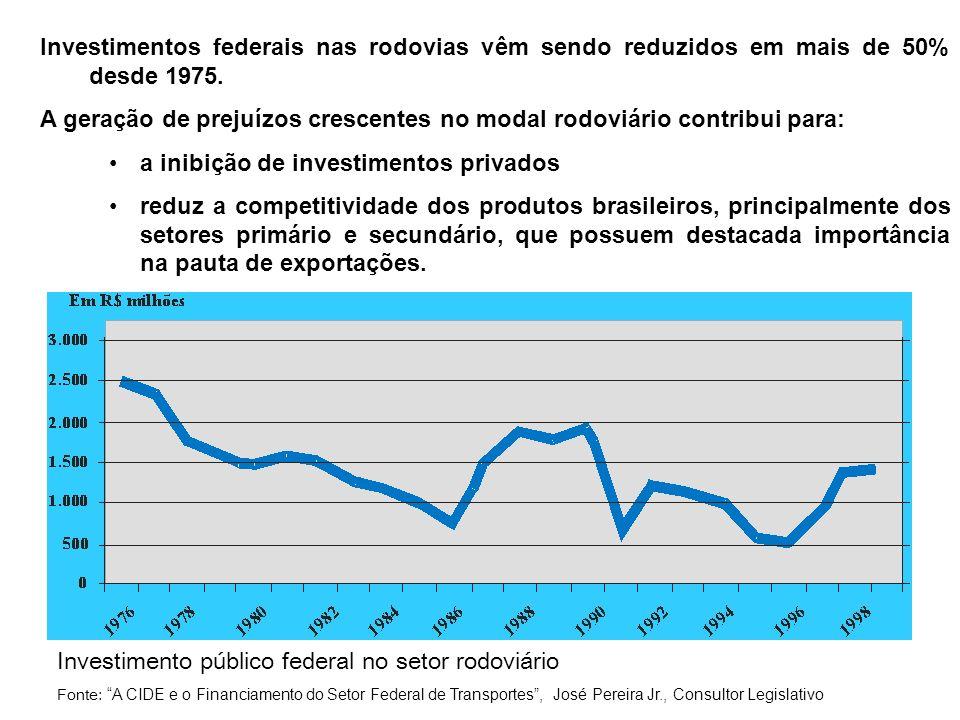 ÁREAS DE ATUAÇÃO DA COPA DO MUNDO DE 2014