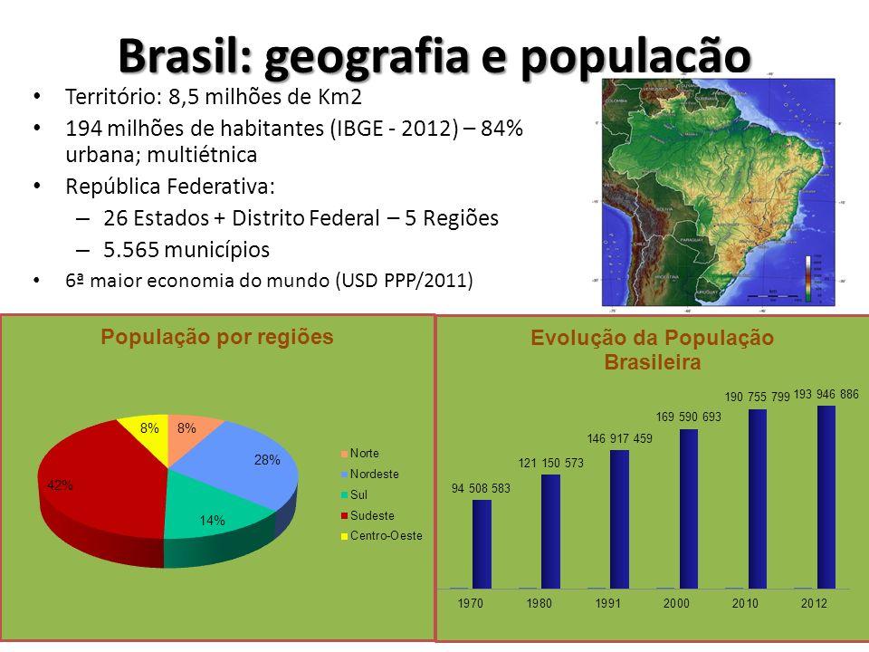 Infraestrutura: quadro atual Indicadores de infraestrutura no Brasil não são muito piores do que se esperaria, para seu nível de renda.