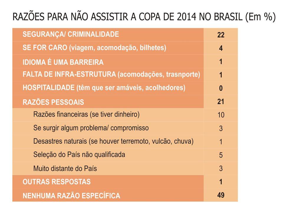 Não há o que se discutir.A infraestrutura brasileira é precária, ultrapassada e deficiente.