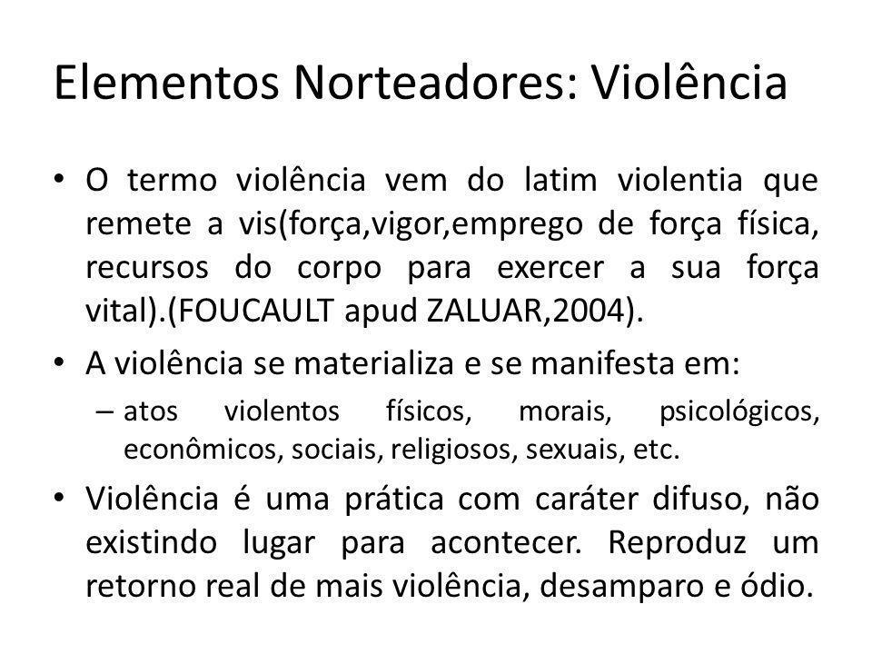Elementos Norteadores: Violência O termo violência vem do latim violentia que remete a vis(força,vigor,emprego de força física, recursos do corpo para exercer a sua força vital).(FOUCAULT apud ZALUAR,2004).