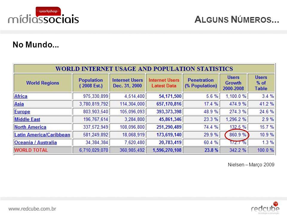 A LGUNS N ÚMEROS... No Mundo... Nielsen – Março 2009
