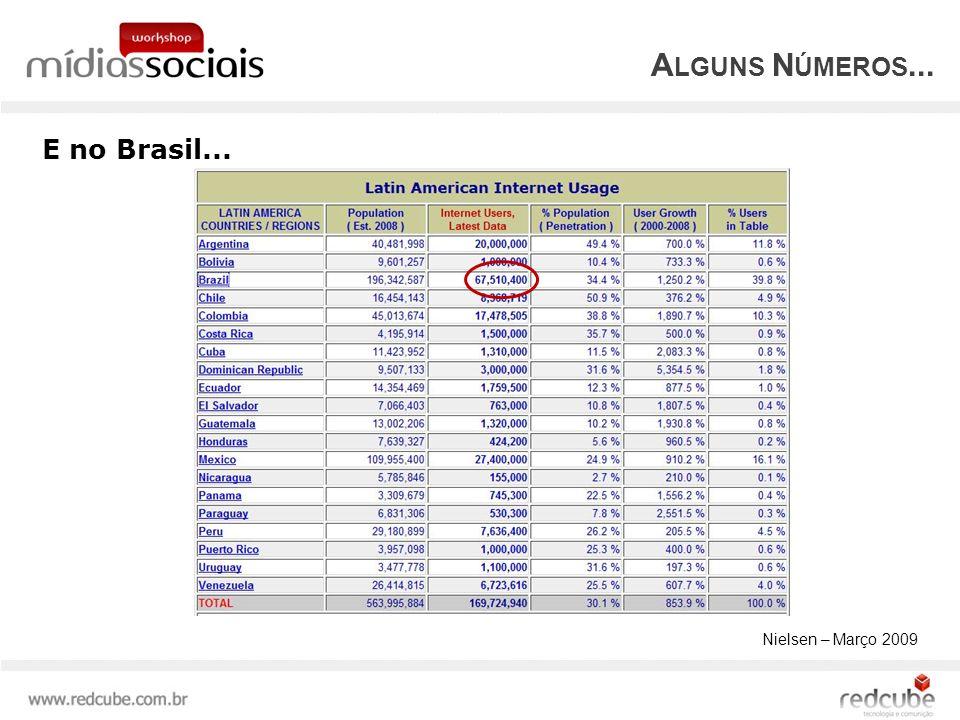 A LGUNS N ÚMEROS... E no Brasil... Nielsen – Março 2009