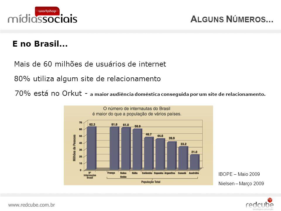 A LGUNS N ÚMEROS...E no Brasil...