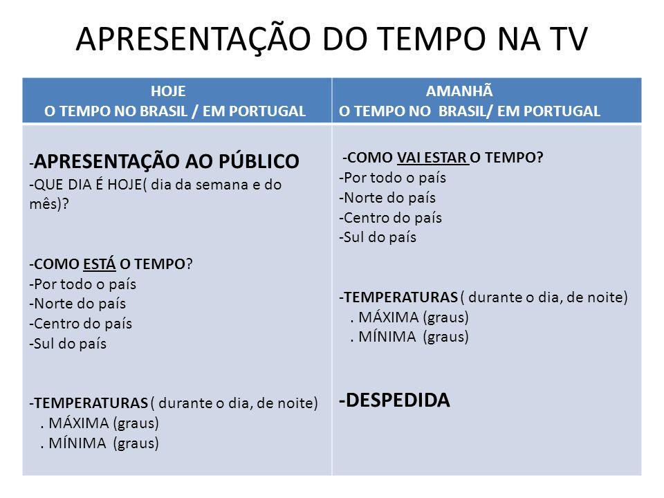 APRESENTAÇÃO DO TEMPO NA TV HOJE O TEMPO NO BRASIL / EM PORTUGAL AMANHÃ O TEMPO NO BRASIL/ EM PORTUGAL - APRESENTAÇÃO AO PÚBLICO -QUE DIA É HOJE( dia da semana e do mês).