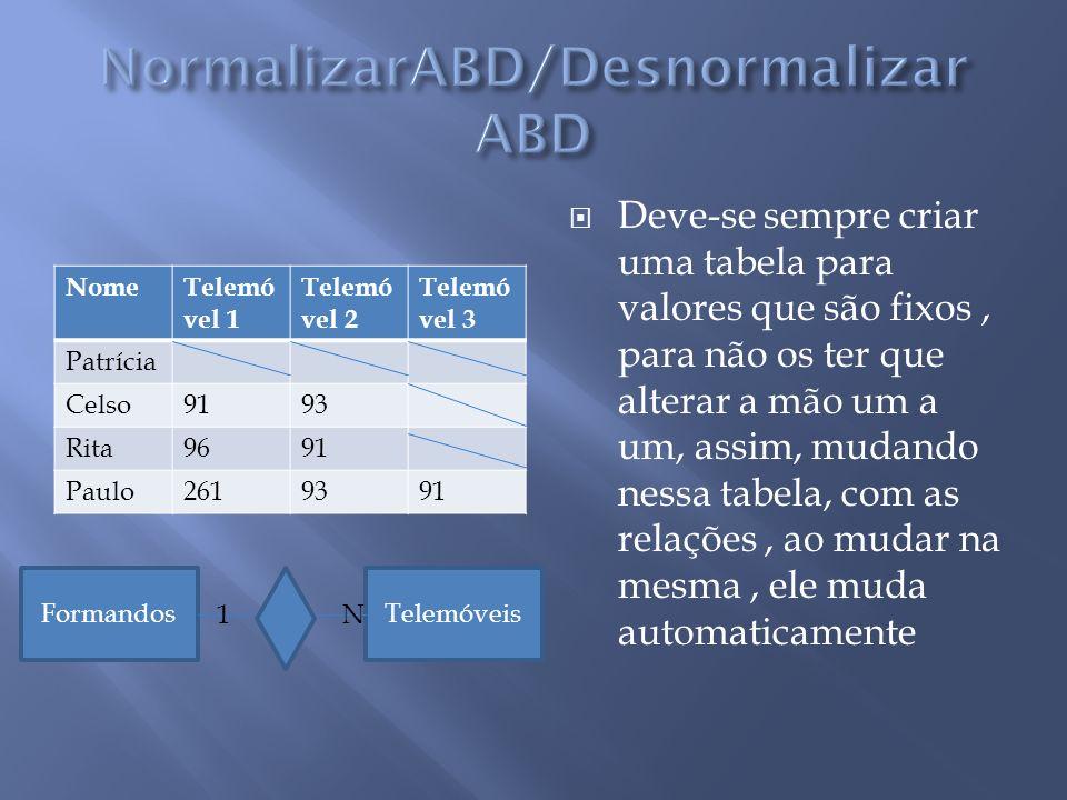 NomeTelemó vel 1 Telemó vel 2 Telemó vel 3 Patrícia Celso9193 Rita9691 Paulo2619391 Deve-se sempre criar uma tabela para valores que são fixos, para n