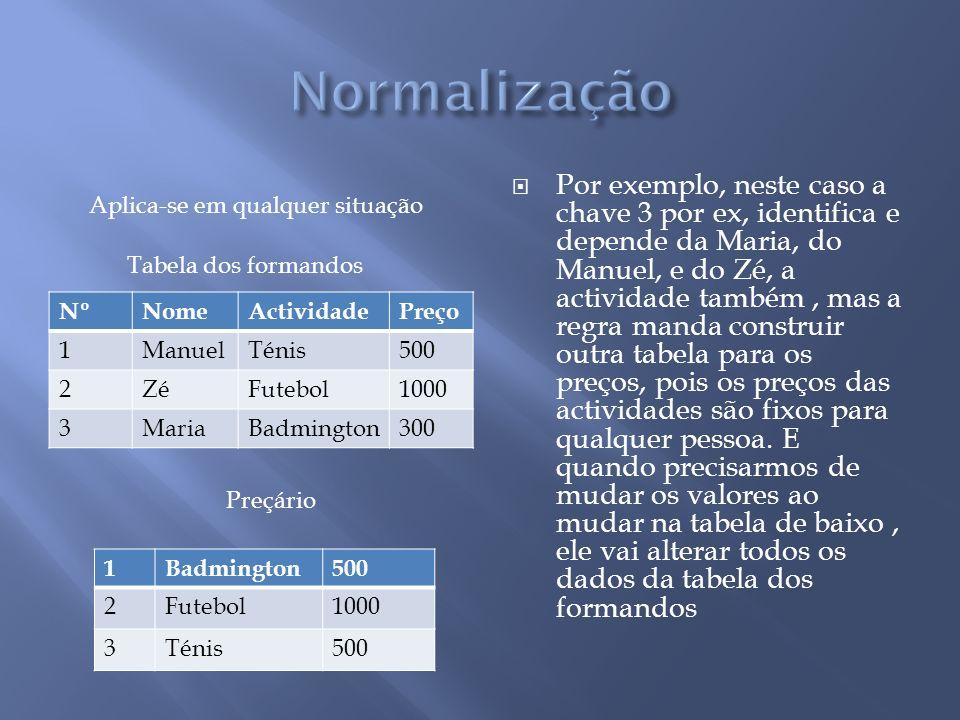 NºNomeActividadePreço 1ManuelTénis500 2ZéFutebol1000 3MariaBadmington300 Por exemplo, neste caso a chave 3 por ex, identifica e depende da Maria, do M