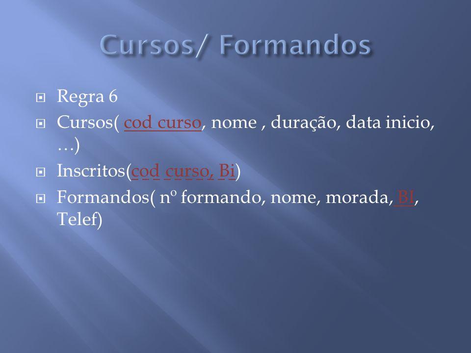 Regra 6 Cursos( cod curso, nome, duração, data inicio, …) Inscritos(cod curso, Bi) Formandos( nº formando, nome, morada, BI, Telef)