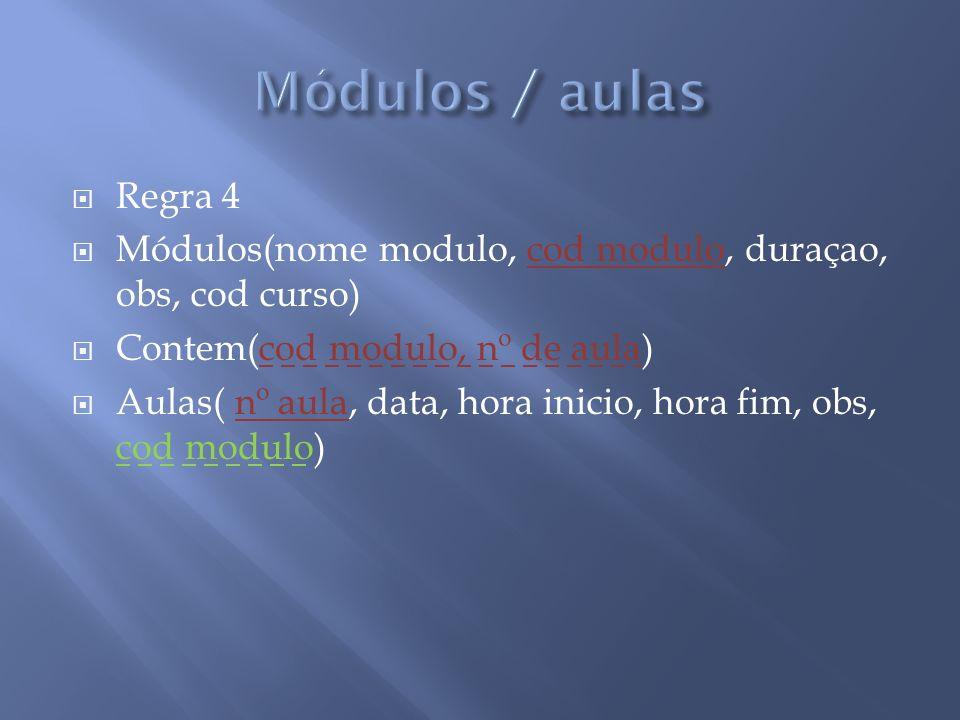 Regra 4 Módulos(nome modulo, cod modulo, duraçao, obs, cod curso) Contem(cod modulo, nº de aula) Aulas( nº aula, data, hora inicio, hora fim, obs, cod
