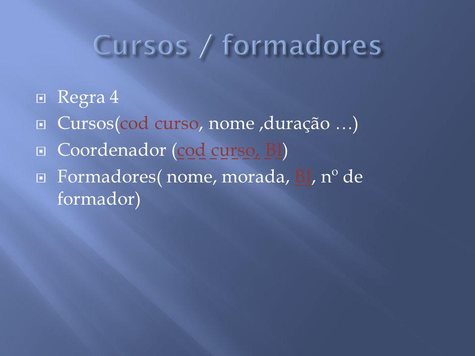 Regra 4 Cursos(cod curso, nome,duração …) Coordenador (cod curso, BI) Formadores( nome, morada, BI, nº de formador)