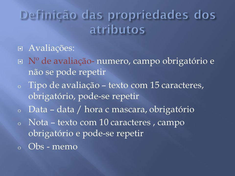 Avaliações: Nº de avaliação- numero, campo obrigatório e não se pode repetir o Tipo de avaliação – texto com 15 caracteres, obrigatório, pode-se repet