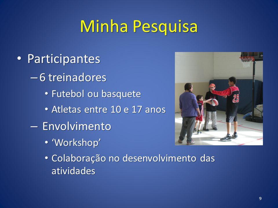 Minha Pesquisa Participantes Participantes – 6 treinadores Futebol ou basquete Futebol ou basquete Atletas entre 10 e 17 anos Atletas entre 10 e 17 an