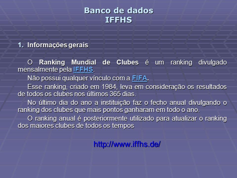Banco de dados IFFHS 1.