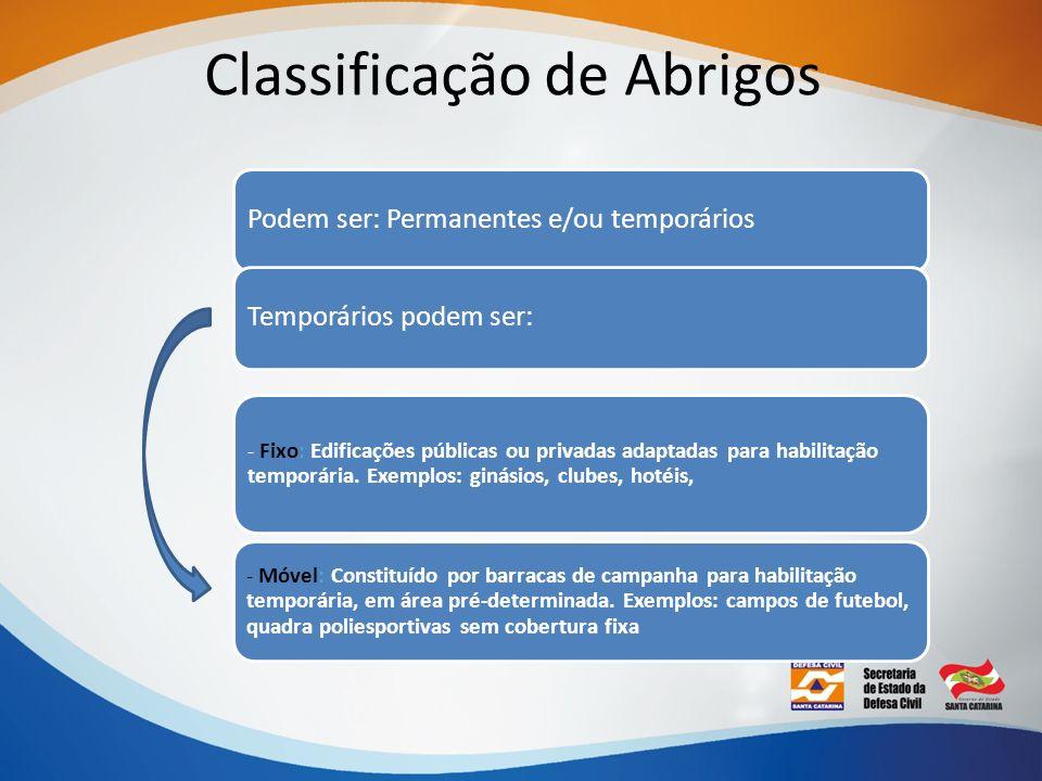Classificação de Abrigos - Fixo: Edificações públicas ou privadas adaptadas para habilitação temporária. Exemplos: ginásios, clubes, hotéis, Podem ser