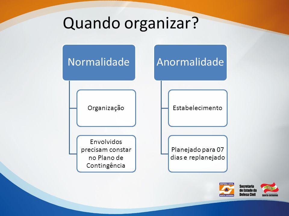 Quando organizar? Normalidade Organização Envolvidos precisam constar no Plano de Contingência Anormalidade Estabelecimento Planejado para 07 dias e r