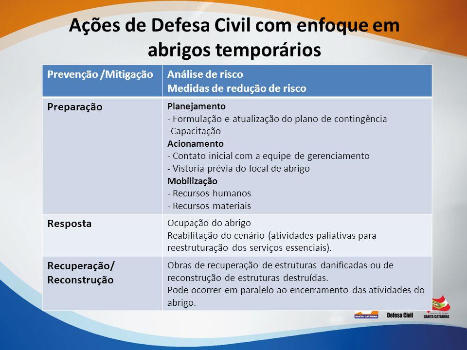 Ações de Defesa Civil com enfoque em abrigos temporários Prevenção /MitigaçãoAnálise de risco Medidas de redução de risco Preparação Planejamento - Fo