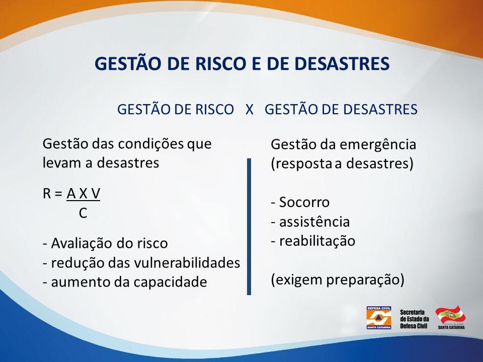 GESTÃO DE RISCO E DE DESASTRES GESTÃO DE RISCO X GESTÃO DE DESASTRES Gestão das condições que levam a desastres R = A X V C - Avaliação do risco - red
