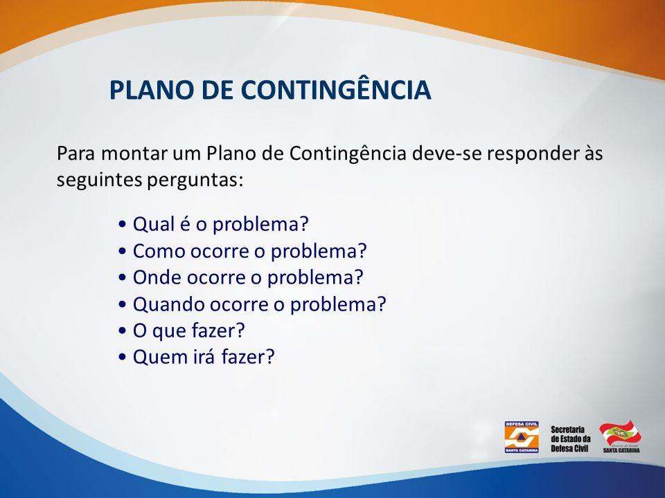 PLANO DE CONTINGÊNCIA Para montar um Plano de Contingência deve-se responder às seguintes perguntas: Qual é o problema? Como ocorre o problema? Onde o