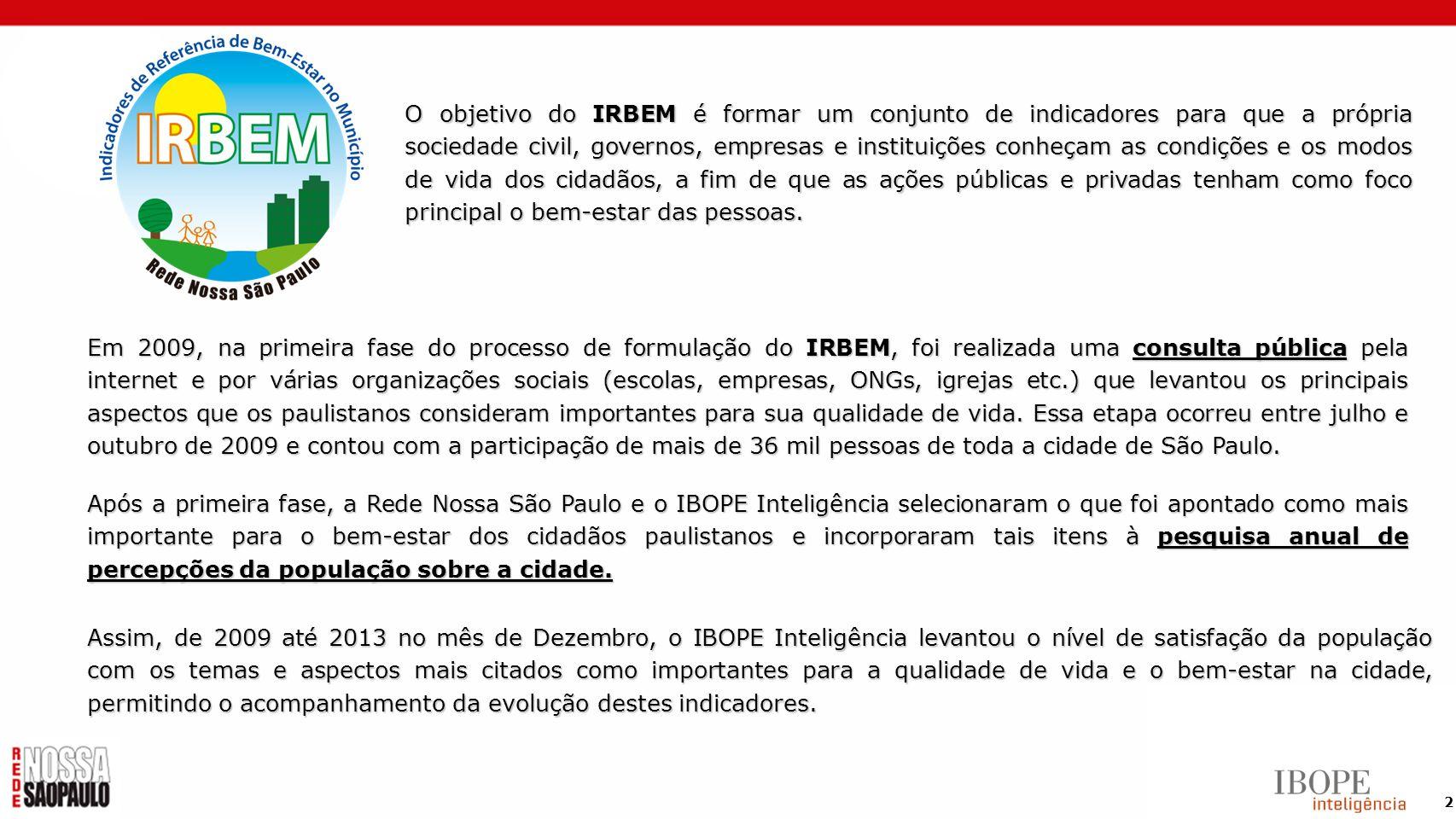 2 O objetivo do IRBEM é formar um conjunto de indicadores para que a própria sociedade civil, governos, empresas e instituições conheçam as condições