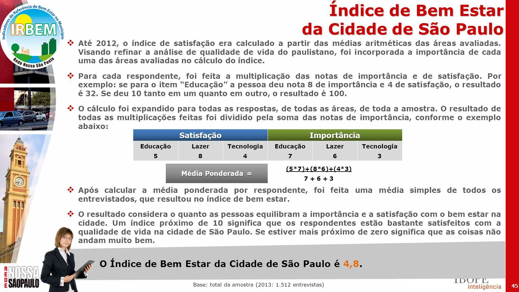 45 O Índice de Bem Estar da Cidade de São Paulo é 4,8. Até 2012, o índice de satisfação era calculado a partir das médias aritméticas das áreas avalia