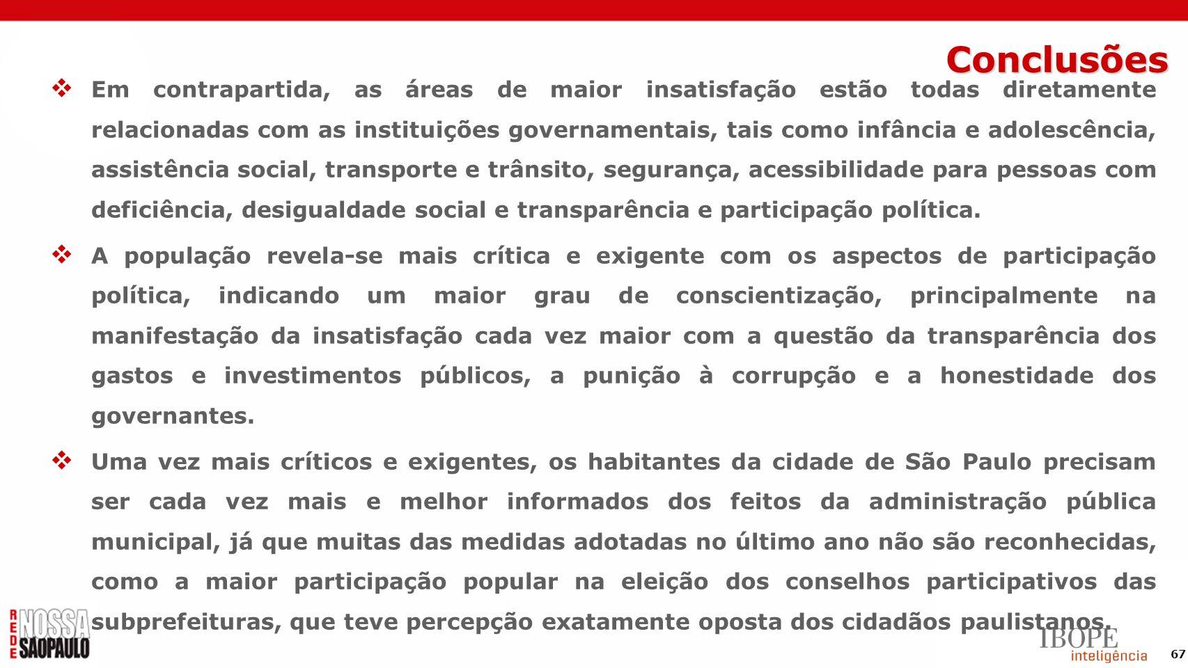 67 Conclusões Em contrapartida, as áreas de maior insatisfação estão todas diretamente relacionadas com as instituições governamentais, tais como infâ