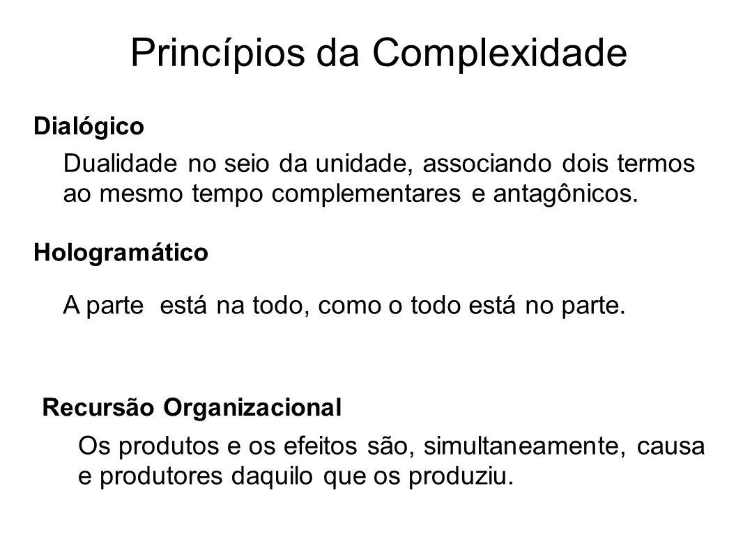 Princípios da Complexidade A parte está na todo, como o todo está no parte. Hologramático Dialógico Recursão Organizacional Dualidade no seio da unida