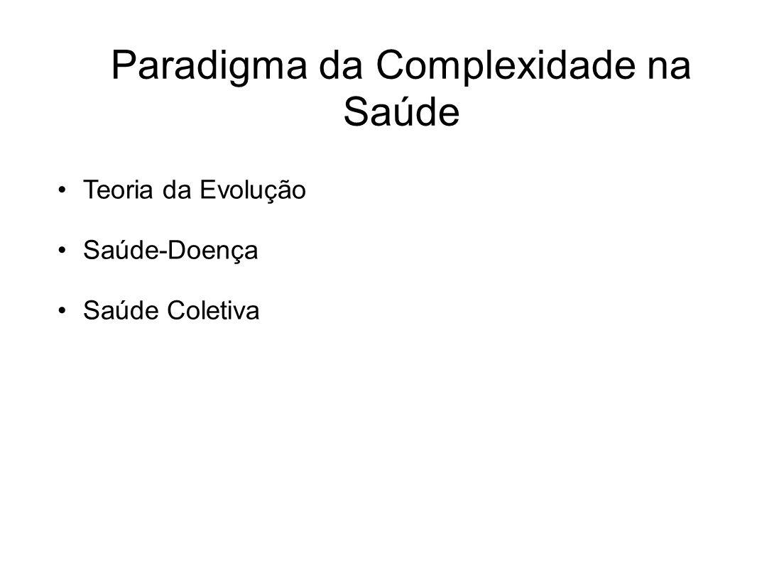 Paradigma da Complexidade na Saúde Teoria da Evolução Saúde-Doença Saúde Coletiva