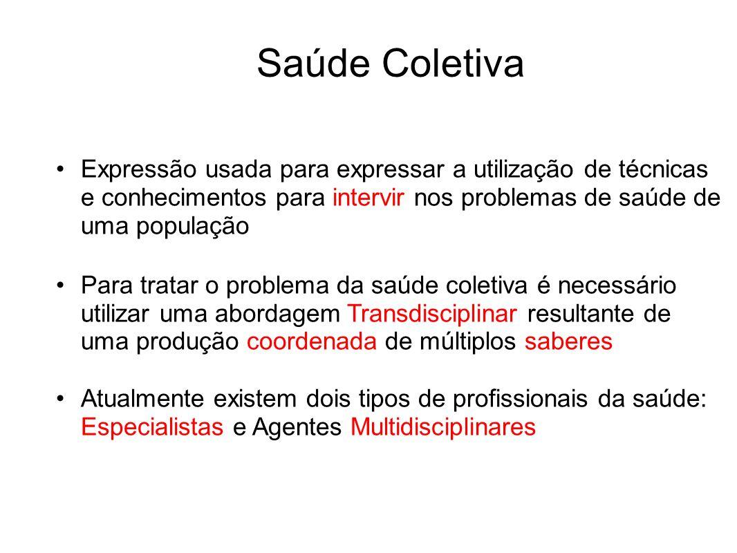 Saúde Coletiva Expressão usada para expressar a utilização de técnicas e conhecimentos para intervir nos problemas de saúde de uma população Para trat