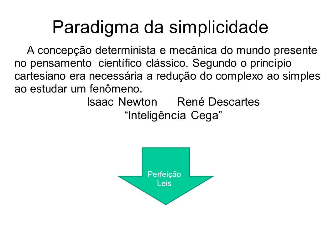 Paradigma da simplicidade A concepção determinista e mecânica do mundo presente no pensamento científico clássico. Segundo o princípio cartesiano era