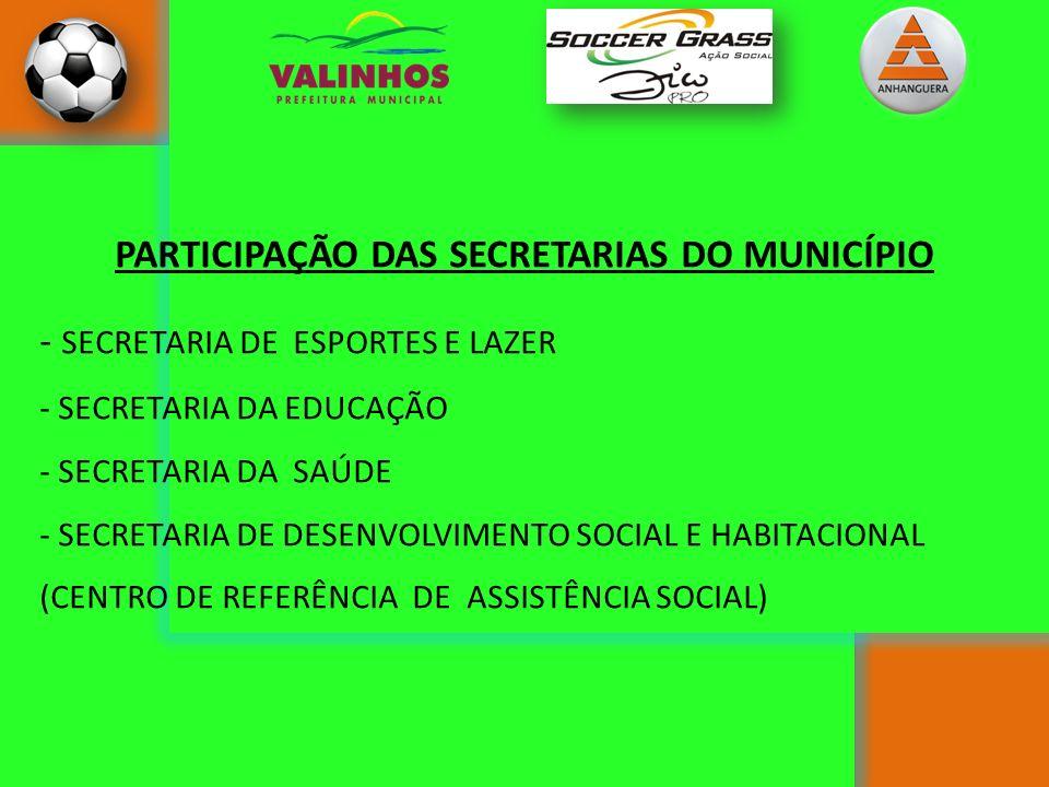 PARTICIPAÇÃO DAS SECRETARIAS DO MUNICÍPIO - SECRETARIA DE ESPORTES E LAZER - SECRETARIA DA EDUCAÇÃO - SECRETARIA DA SAÚDE - SECRETARIA DE DESENVOLVIME