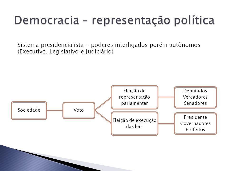 Sociedade Voto Eleição de representação parlamentar Deputados Vereadores Senadores Eleição de execução das leis Presidente Governadores Prefeitos Sist