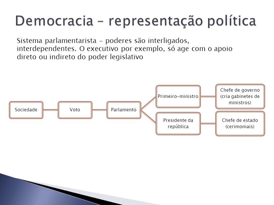 Sistema parlamentarista - poderes são interligados, interdependentes. O executivo por exemplo, só age com o apoio direto ou indireto do poder legislat