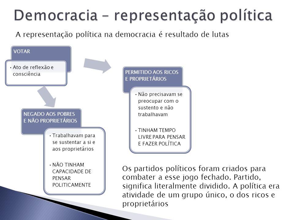 A representação política na democracia é resultado de lutas VOTAR Ato de reflexão e consciência PERMITIDO AOS RICOS E PROPRIETÁRIOS Não precisavam se