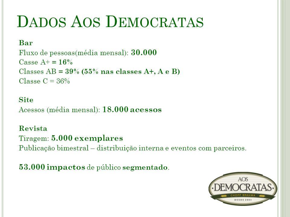 D ADOS A OS D EMOCRATAS Bar Fluxo de pessoas(média mensal): 30.000 Casse A+ = 16% Classes AB = 39% (55% nas classes A+, A e B) Classe C = 36% Site Ace