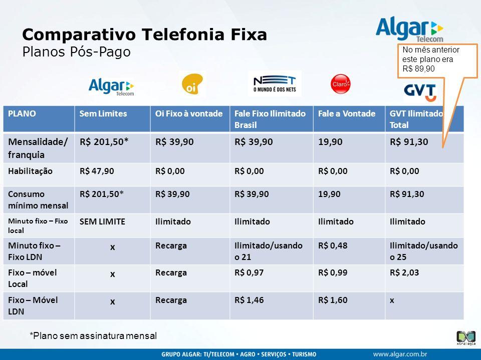 Comparativo Telefonia Fixa Planos Pós-Pago PLANOSem LimitesOi Fixo à vontadeFale Fixo Ilimitado Brasil Fale a VontadeGVT Ilimitado Total Mensalidade/