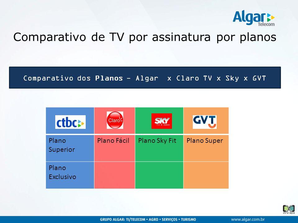 Comparativo dos Planos - Algar x Claro TV x Sky x GVT Plano Superior Plano FácilPlano Sky FitPlano Super Plano Exclusivo Comparativo de TV por assinat