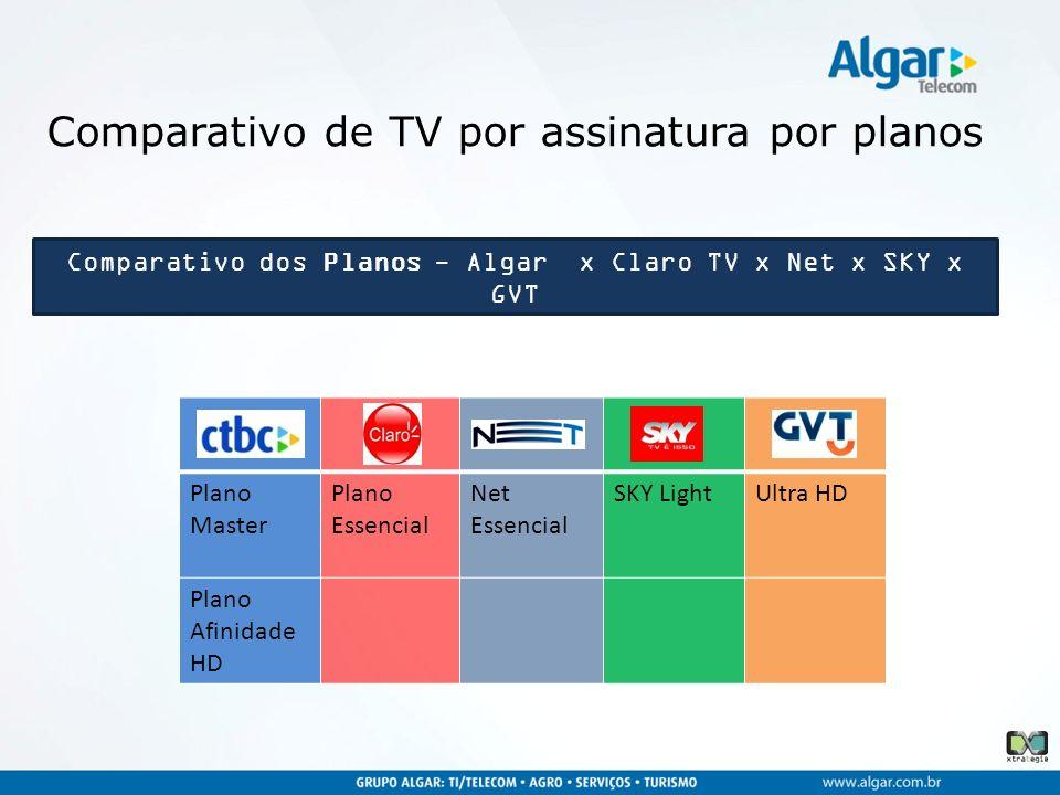 Comparativo de TV por assinatura por planos Comparativo dos Planos - Algar x Claro TV x Net x SKY x GVT Plano Master Plano Essencial Net Essencial SKY