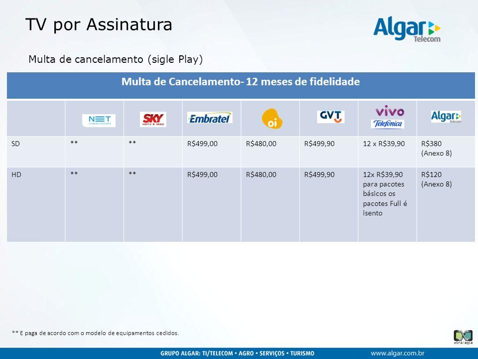 TV por Assinatura Multa de cancelamento (sigle Play) Multa de Cancelamento- 12 meses de fidelidade SD** R$499,00R$480,00R$499,9012 x R$39,90R$380 (Ane