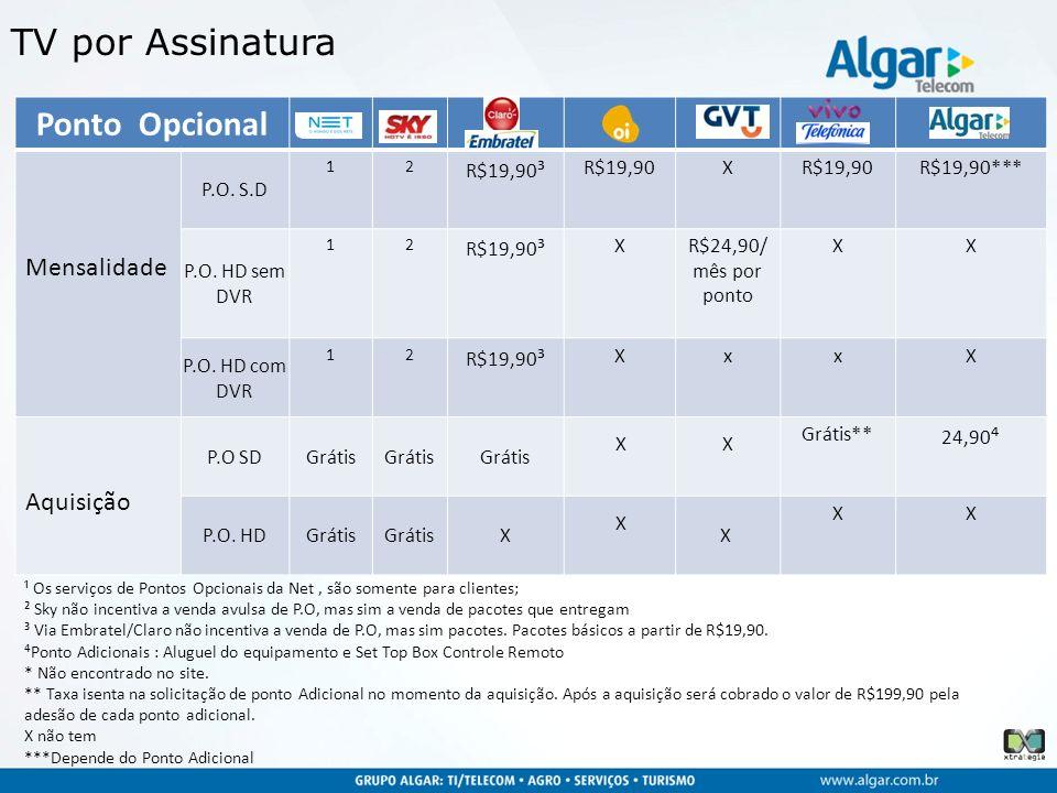 Ponto Opcional Mensalidade P.O. S.D 12 R$19,90 ³ R$19,90X R$19,90*** P.O. HD sem DVR 12 R$19,90 ³ XR$24,90/ mês por ponto XX P.O. HD com DVR 12 R$19,9