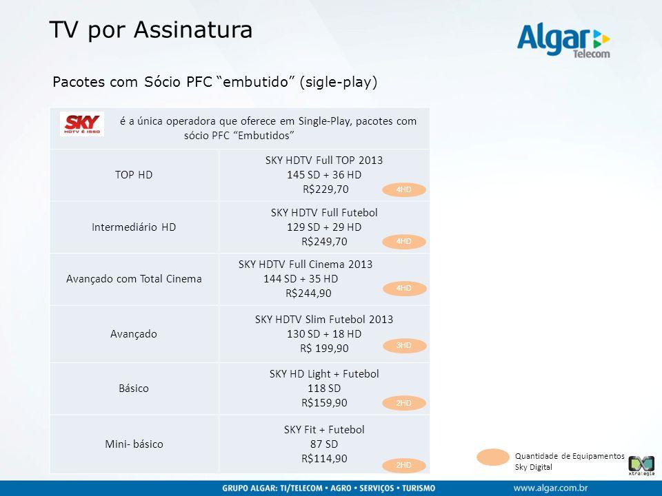 Quantidade de Equipamentos Sky Digital TV por Assinatura Pacotes com Sócio PFC embutido (sigle-play) é a única operadora que oferece em Single-Play, p