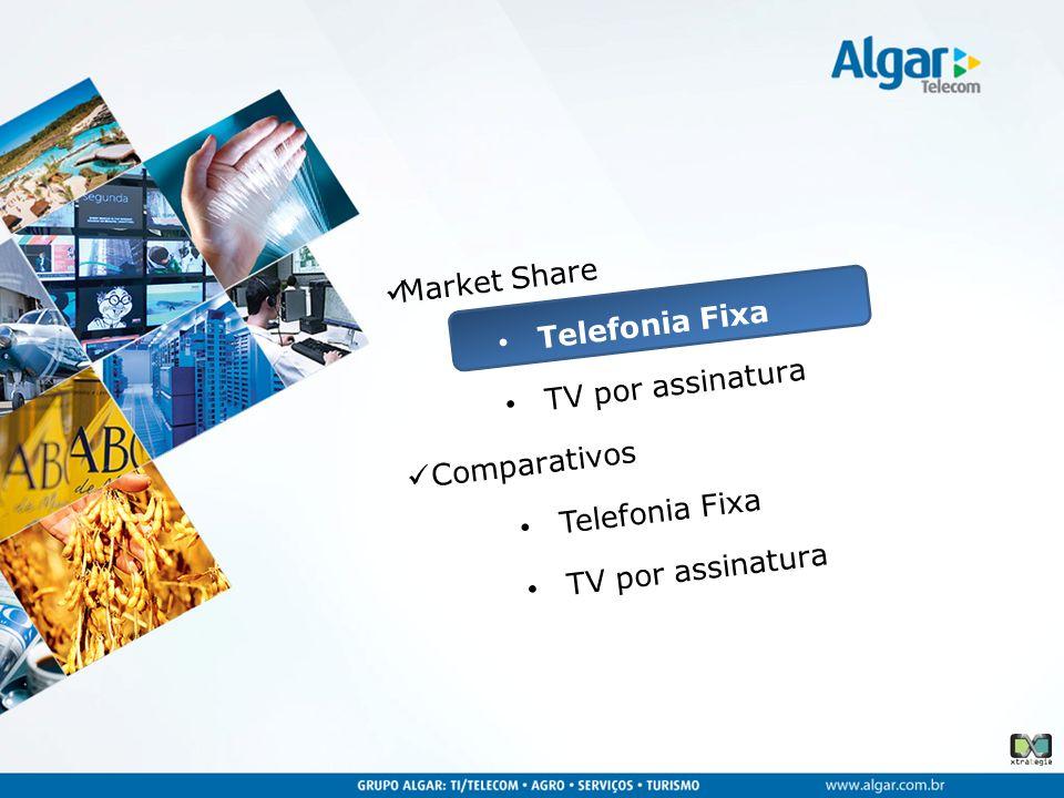 Comparativo dos Planos - Algar x Claro TV x Sky x GVT Plano Superior Plano FácilPlano Sky FitPlano Super Plano Exclusivo Comparativo de TV por assinatura por planos
