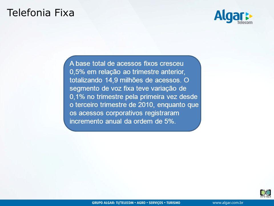 Market Share Telefonia Fixa TV por assinatura Comparativos Telefonia fixa TV por assinatura