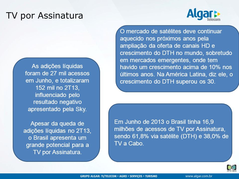 TV por Assinatura O mercado de satélites deve continuar aquecido nos próximos anos pela ampliação da oferta de canais HD e crescimento do DTH no mundo