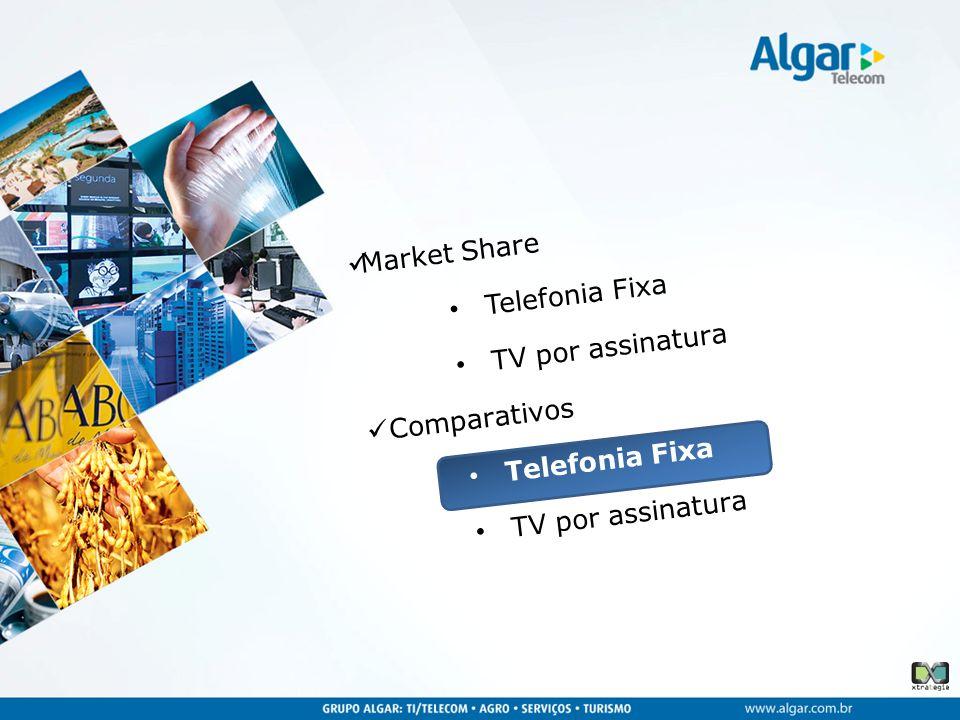 Comparativo dos Planos - Algar x GVT Plano MegaPlano MaisPlano FamíliaPlano Mix Comparativo de TV por assinatura por planos