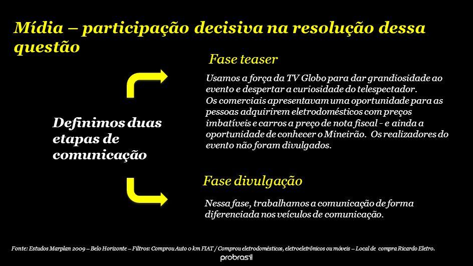 Definimos duas etapas de comunicação Fase divulgação Nessa fase, trabalhamos a comunicação de forma diferenciada nos veículos de comunicação.