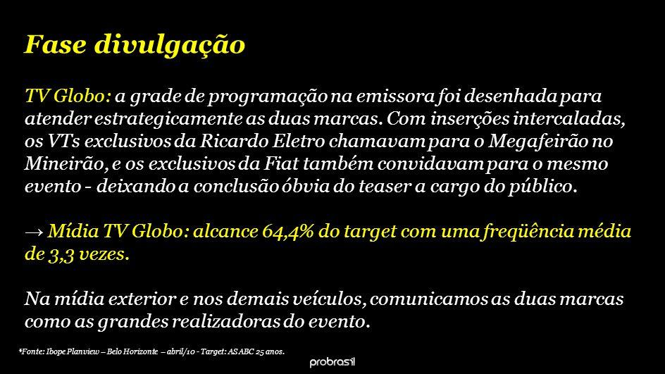 Fase divulgação TV Globo: a grade de programação na emissora foi desenhada para atender estrategicamente as duas marcas.